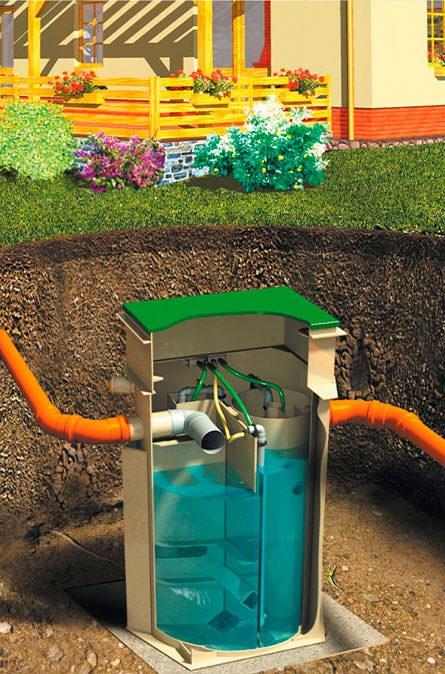 Как мы устанавливаем очистные станции в Наро-Фоминском районе